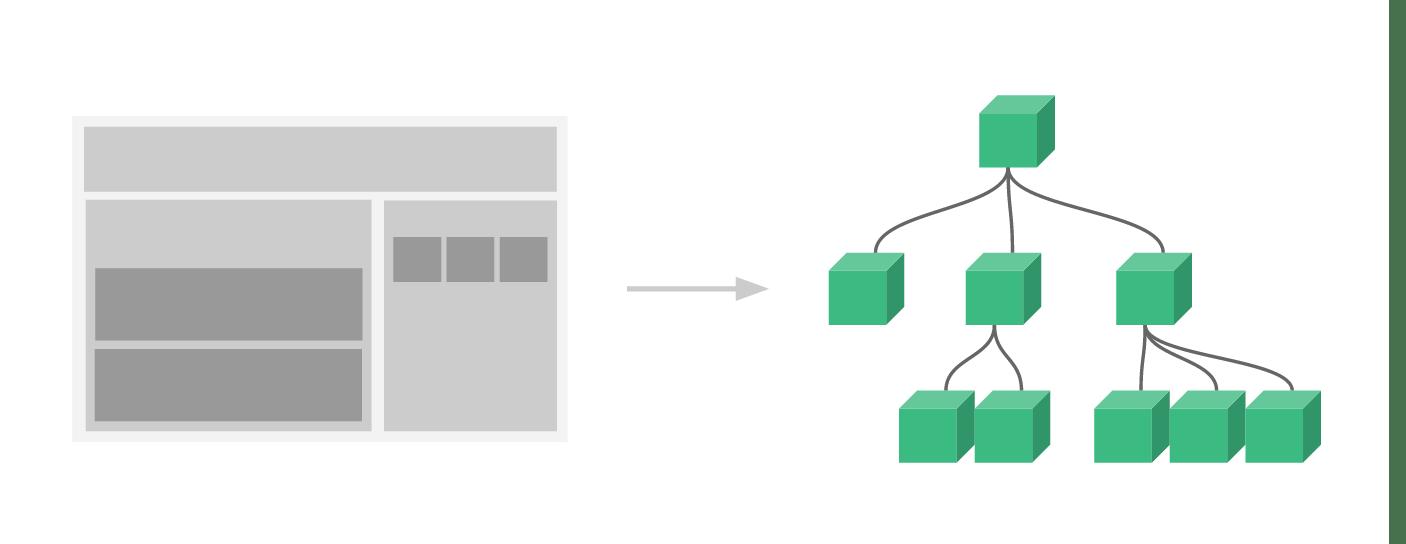 vue-js-component-intro-picture